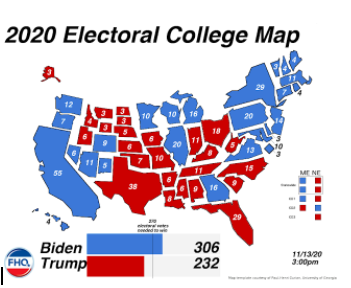 A long, and critical waiting process for Georgia and all American's, the big and shocking win for the Democratic party helped President-elect, Biden, boost his electoral votes. As you can see, the image above demonstrates how impactful swing states like Georgia are, giving Biden the official win with 306 total electoral votes compared to his rival Trump with 232 electoral votes.